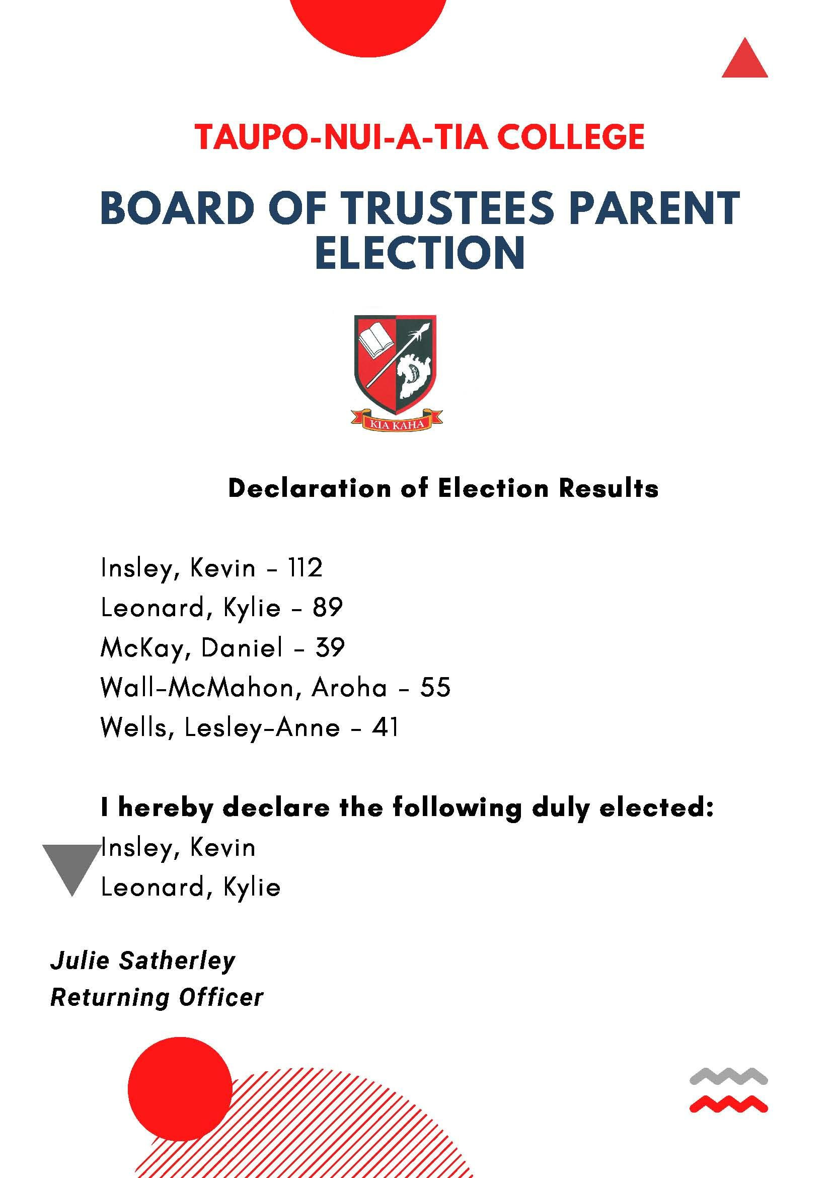 Board Of Trustee Elections